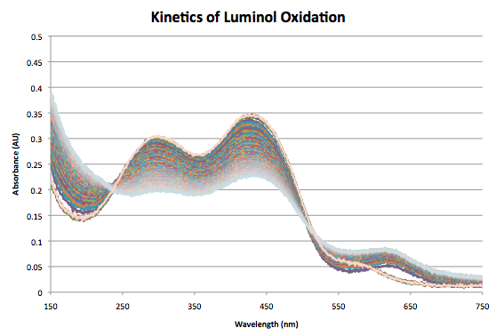 File:Oct 2 kinetics.png