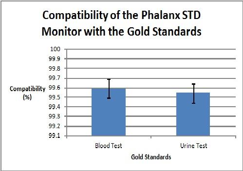 PhalanxCompatible.jpg