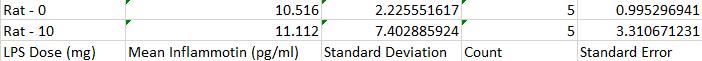 File:Rat descriptive statistics.PNG