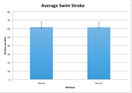 Swimstroke.png