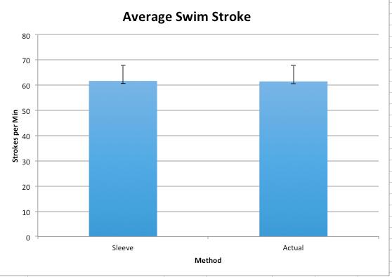 File:Swimstroke.png