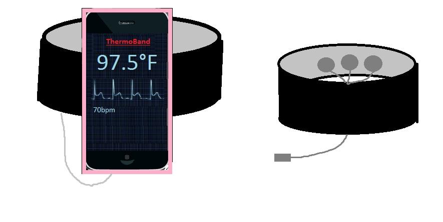 ThermoBand.jpg