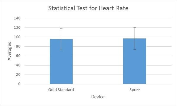 File:BME Group10 Heart chart.jpg