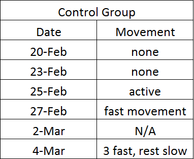 File:Control mobility.PNG