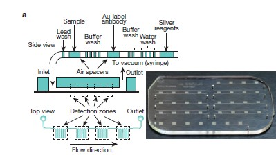 File:Microfluidic device.jpg