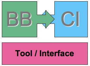 BB-CI.jpg