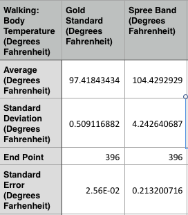 File:Final Body Temperature Walking.png
