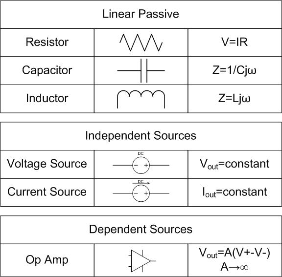 Image:Ideal Circuit Elements.jpg