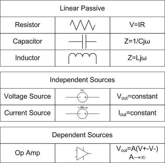 File:Ideal Circuit Elements.jpg