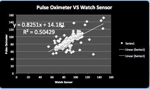 Pulse Graph BME100 WG4.jpg
