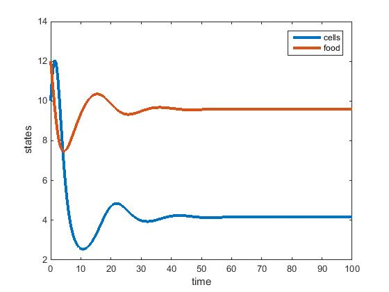 Chemostat script run1.jpg