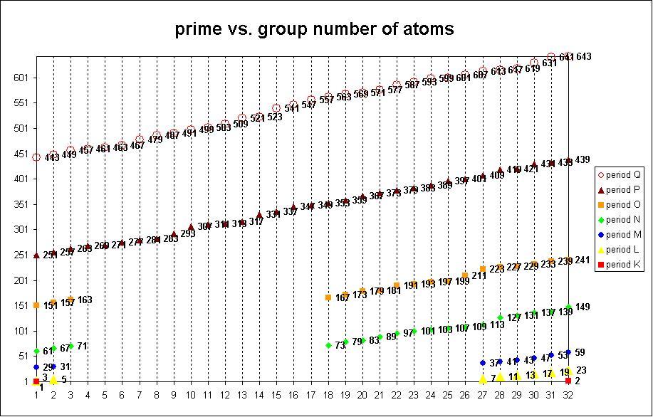 Group numbers.jpg