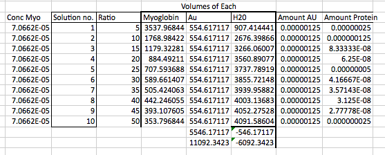 Imagen 9 Myoglobin JAvier Vinals C.png