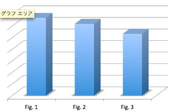 File:Biomod-2012-UTokyo-UT-Hongo Fixing on microfluidics (graph-1).jpg
