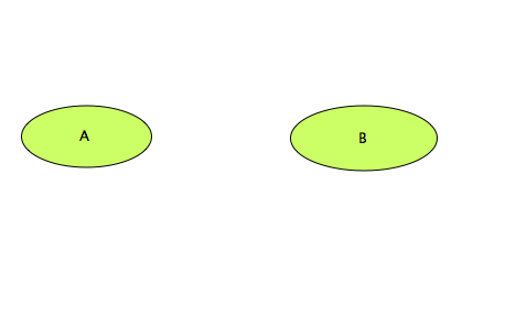 File:CellDesigner Tutorial Example 3.png