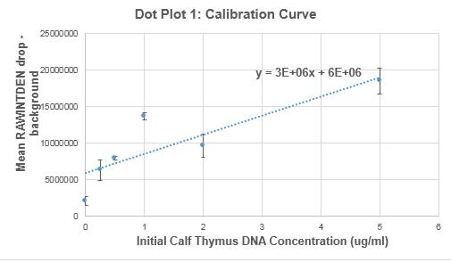 Calibration2.PNG