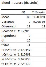 File:Group 1 Diastolic.PNG