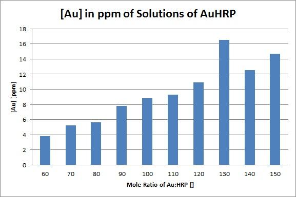 AAS AuHRP.jpg