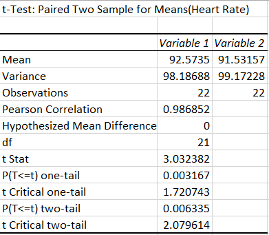 Heart1-lab3.PNG