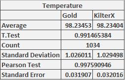 File:KilterXTemperatureData.jpg