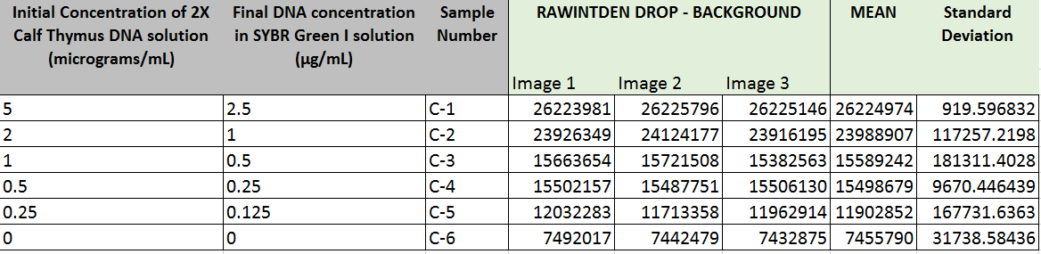 Group 8 1030 table2 PCR D.PNG