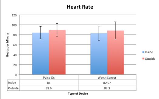 File:Heart Rate8.png
