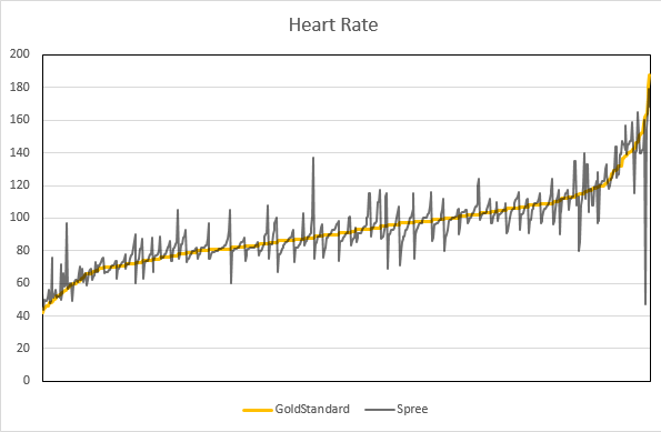 File:Revised Heart Rate Line Graph 19.PNG