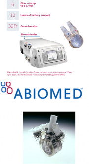 Abiomed Products