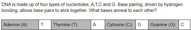 Table3group14.PNG