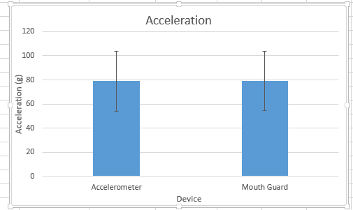 File:Acceleration graph.PNG