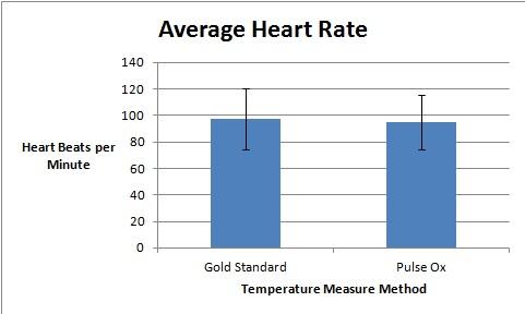 HeartBeatMeasureGraph.jpg