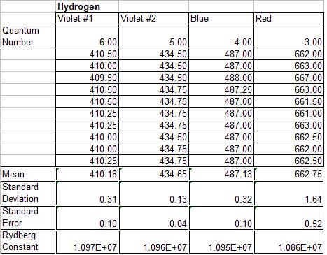 Hydrogen.bmp