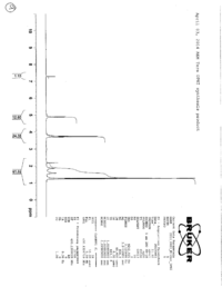 NMR DPNI