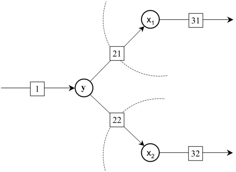 File:Linlog Oscillations Network.png