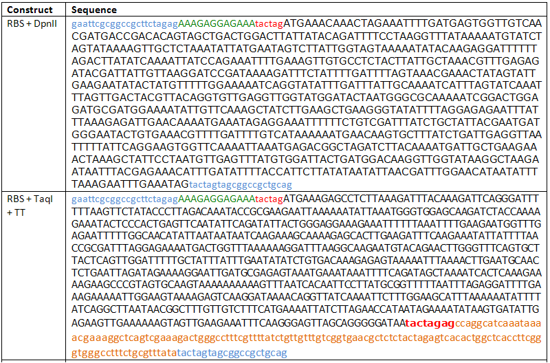 File:BBSynthesis.jpg