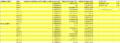 Thumbnail for version as of 09:42, 20 November 2013