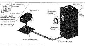 Plancksapparatus.JPG