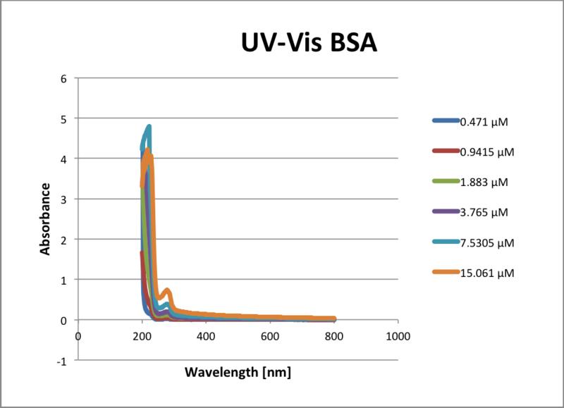File:UVBSA1.png