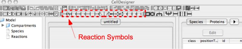 File:CellDesigner GUI TopMenu ReactionSymbols.png