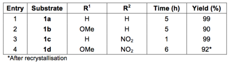 Table 1: Results of the synthesis of the substrates for the Pictet-Spengler model.
