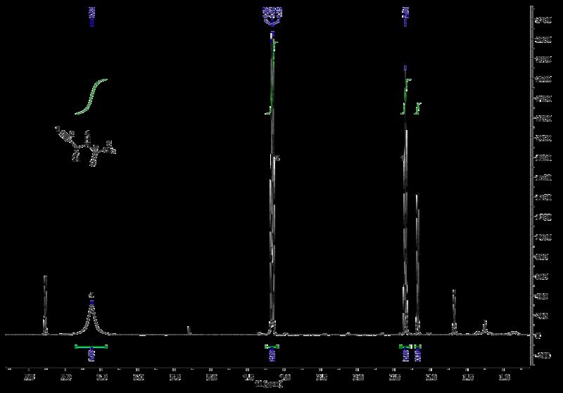 File:Biomod Aarhus Chem NMR 21H.png