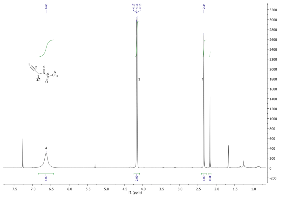 1H NMR of compound 21
