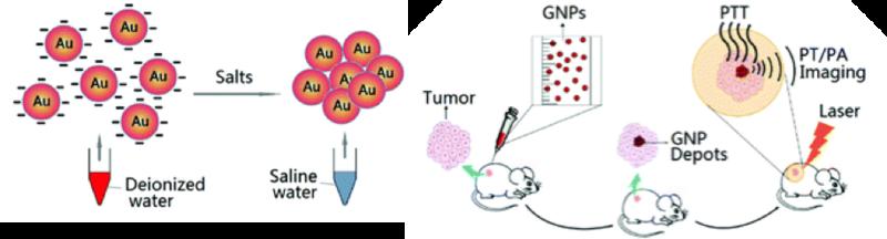 File:Nanoscale2016 1 1.png
