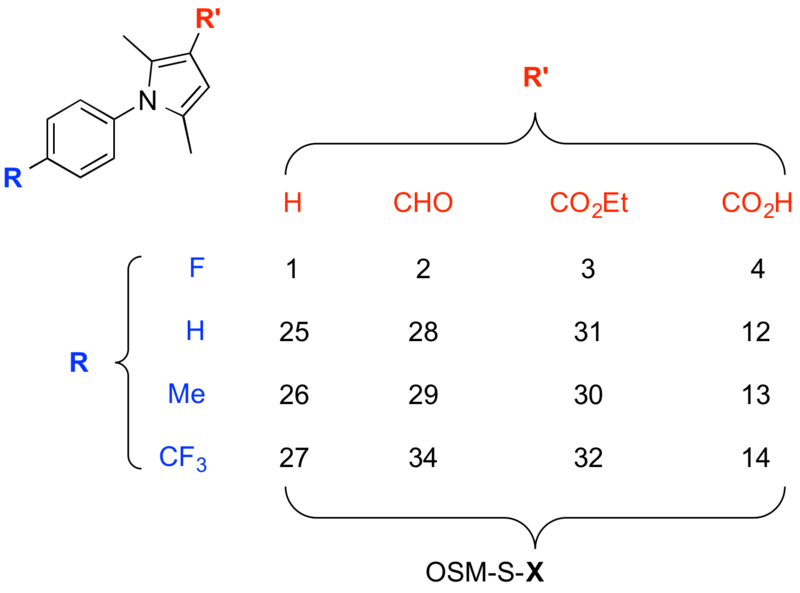 File:Series 1 Synthesis Summery for wiki - prodrugs.png