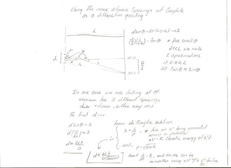 File:Geometry of e diff.jpg