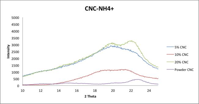 5 22 2014 CNC megan 3.png