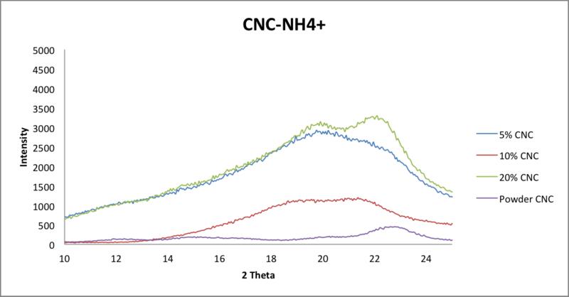 File:5 22 2014 CNC megan 3.png