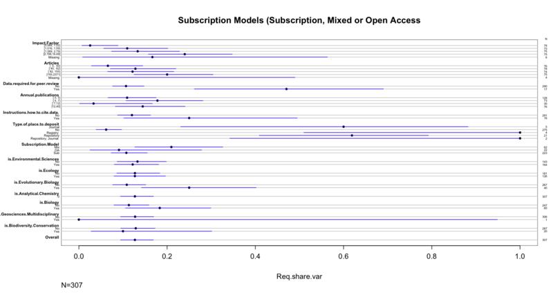 File:SubModels.png