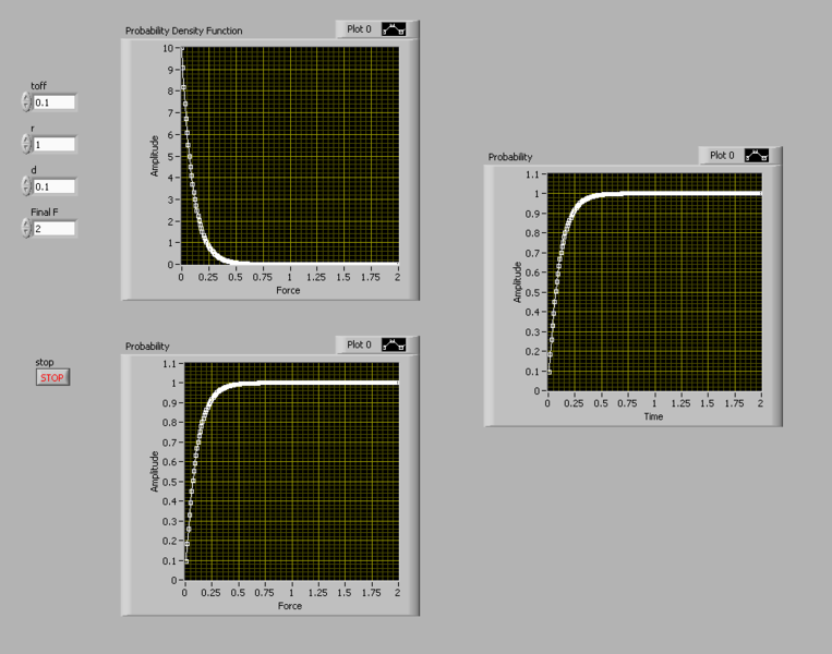 File:Koch probability function.png