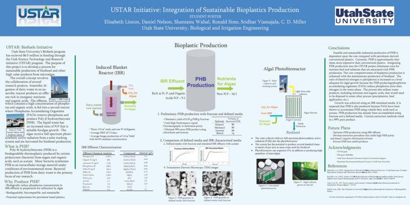 File:IBE2007UtahStateSustainableBioplasticProduction.jpg